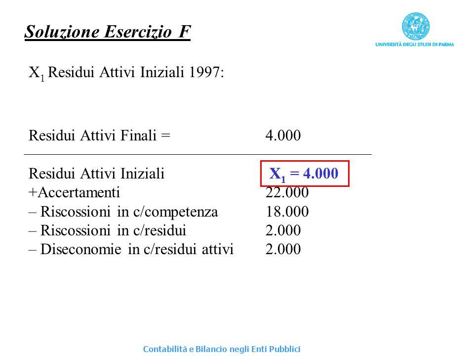 Soluzione Esercizio F X1 Residui Attivi Iniziali 1997: