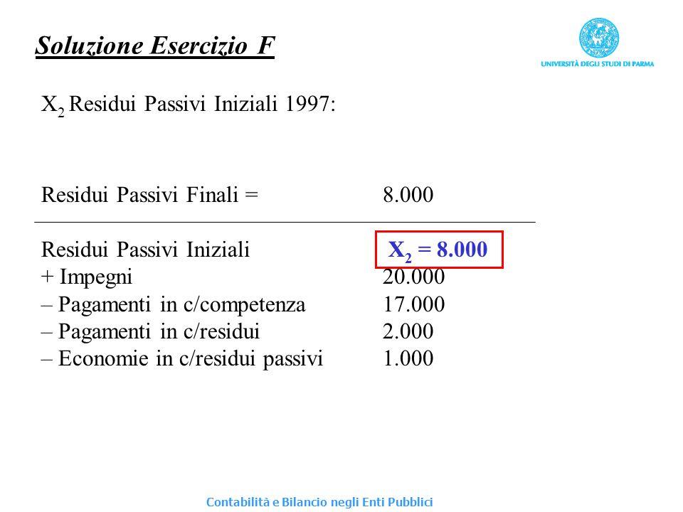 Soluzione Esercizio F X2 Residui Passivi Iniziali 1997: