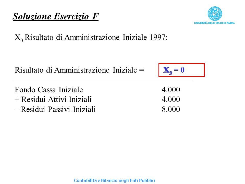 Soluzione Esercizio F X3 Risultato di Amministrazione Iniziale 1997: