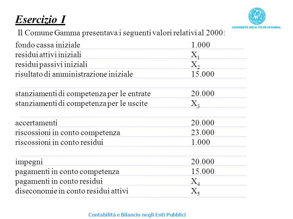 Esercizio I Il Comune Gamma presentava i seguenti valori relativi al 2000: fondo cassa iniziale 1.000.