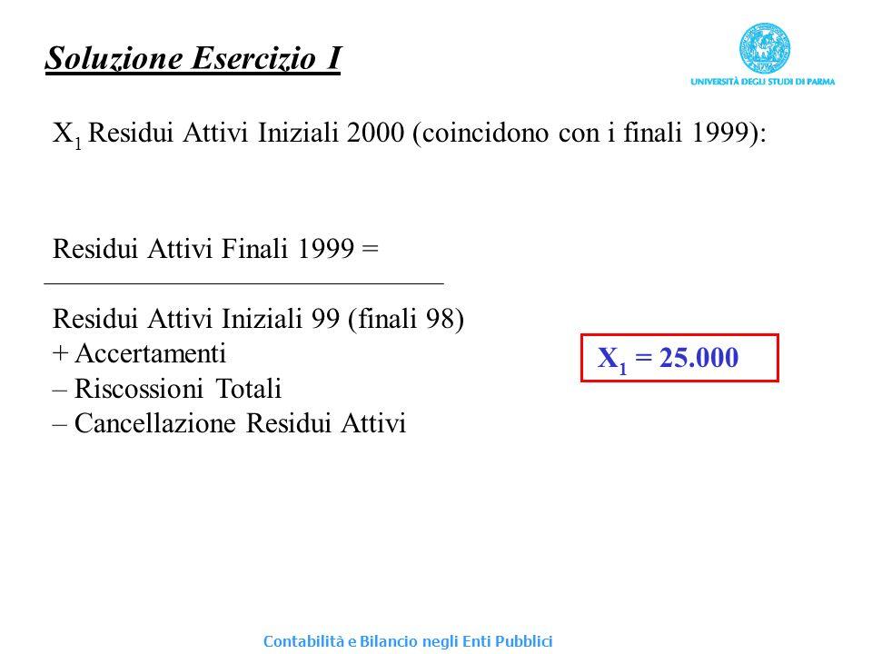 Soluzione Esercizio I X1 Residui Attivi Iniziali 2000 (coincidono con i finali 1999): Residui Attivi Finali 1999 =