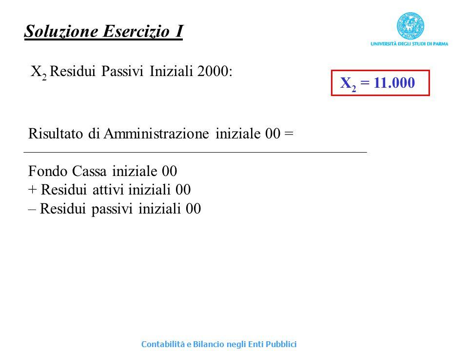 Soluzione Esercizio I X2 Residui Passivi Iniziali 2000: X2 = 11.000