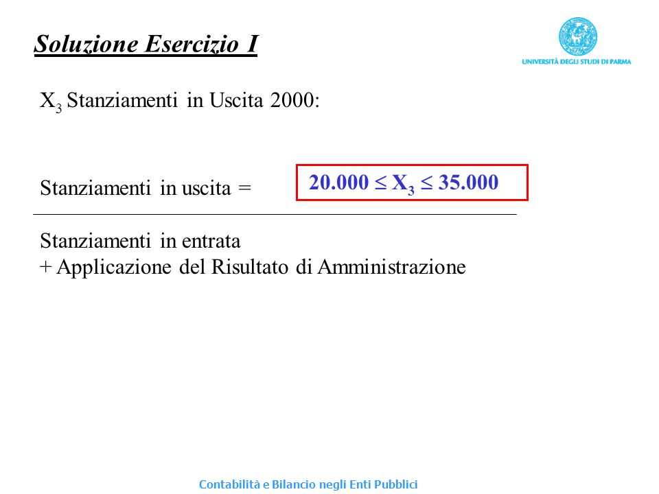 Soluzione Esercizio I X3 Stanziamenti in Uscita 2000:
