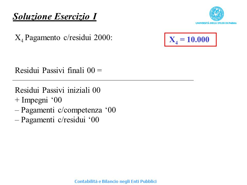 Soluzione Esercizio I X4 Pagamento c/residui 2000: X4 = 10.000