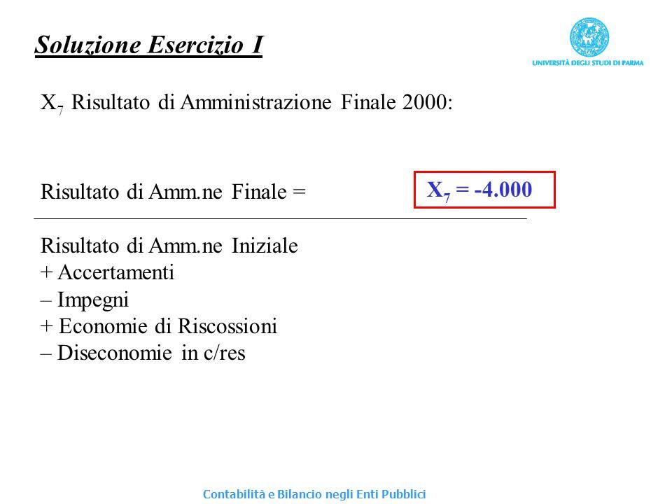 Soluzione Esercizio I X7 Risultato di Amministrazione Finale 2000: