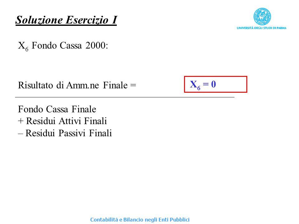 Soluzione Esercizio I X6 Fondo Cassa 2000: X6 = 0