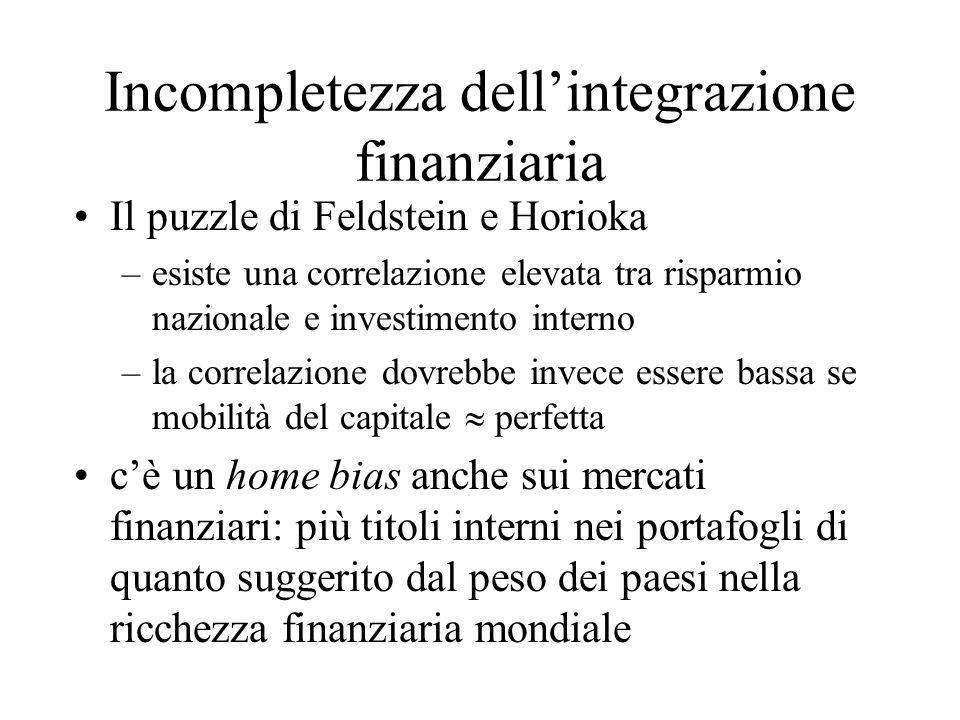 Incompletezza dell'integrazione finanziaria