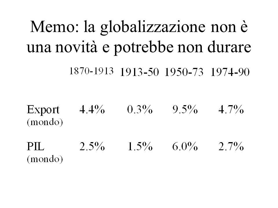 Memo: la globalizzazione non è una novità e potrebbe non durare