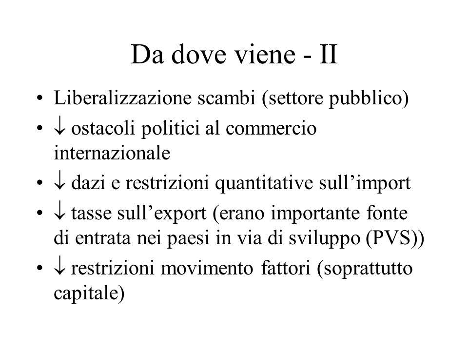 Da dove viene - II Liberalizzazione scambi (settore pubblico)
