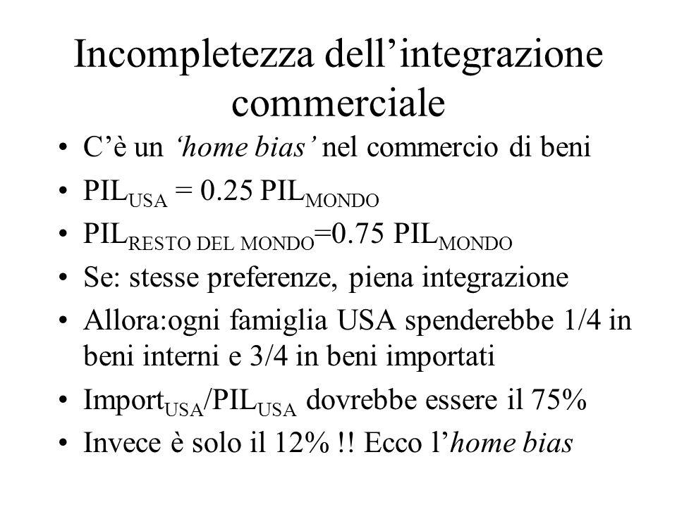 Incompletezza dell'integrazione commerciale