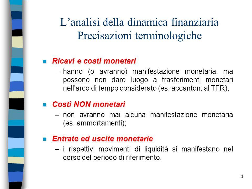 L'analisi della dinamica finanziaria Precisazioni terminologiche