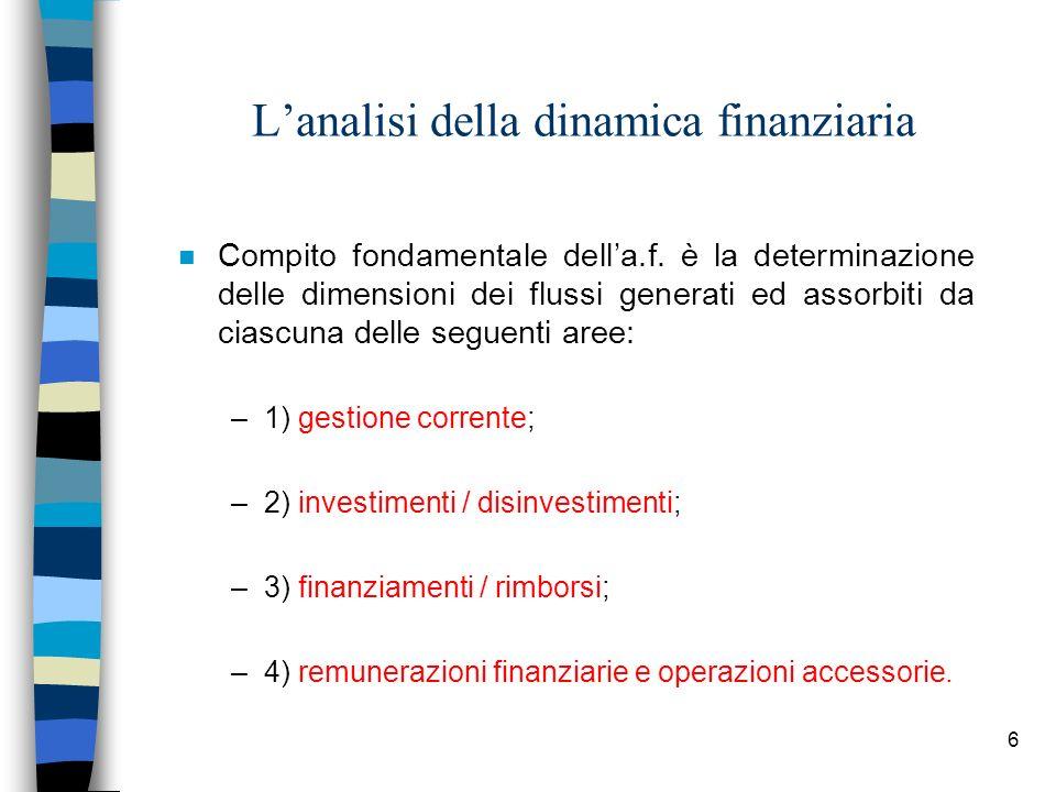 L'analisi della dinamica finanziaria