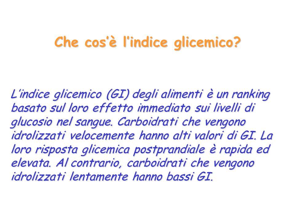 Che cos'è l'indice glicemico