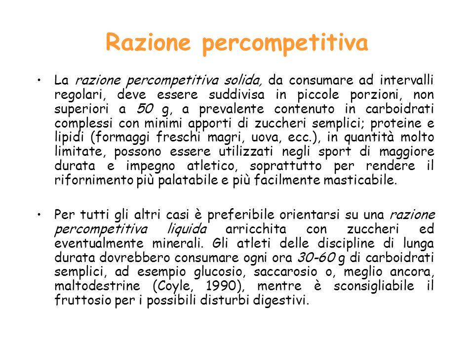 Razione percompetitiva