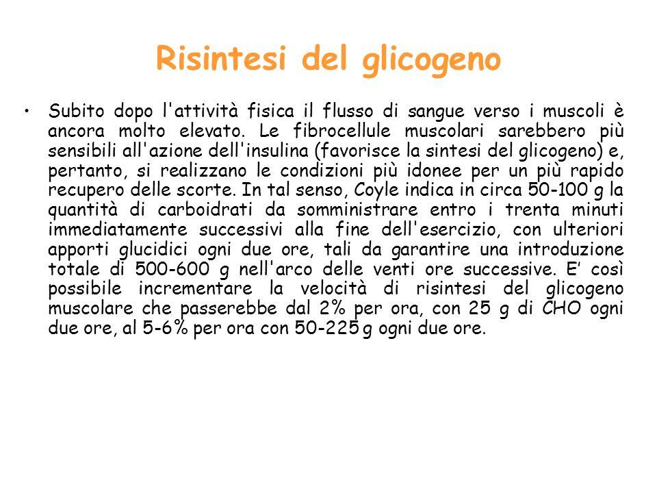Risintesi del glicogeno