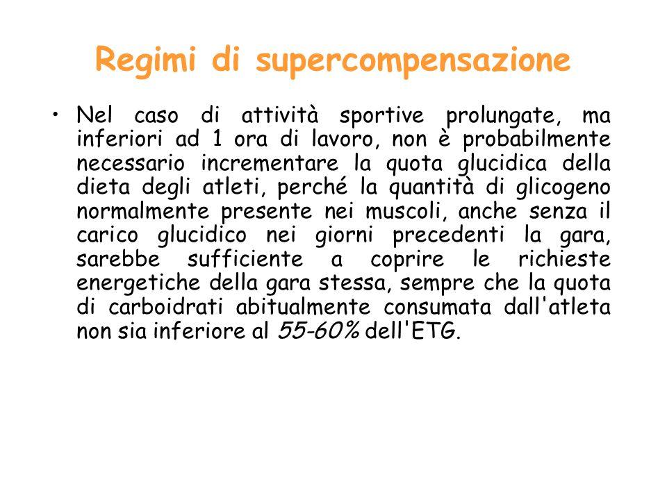 Regimi di supercompensazione