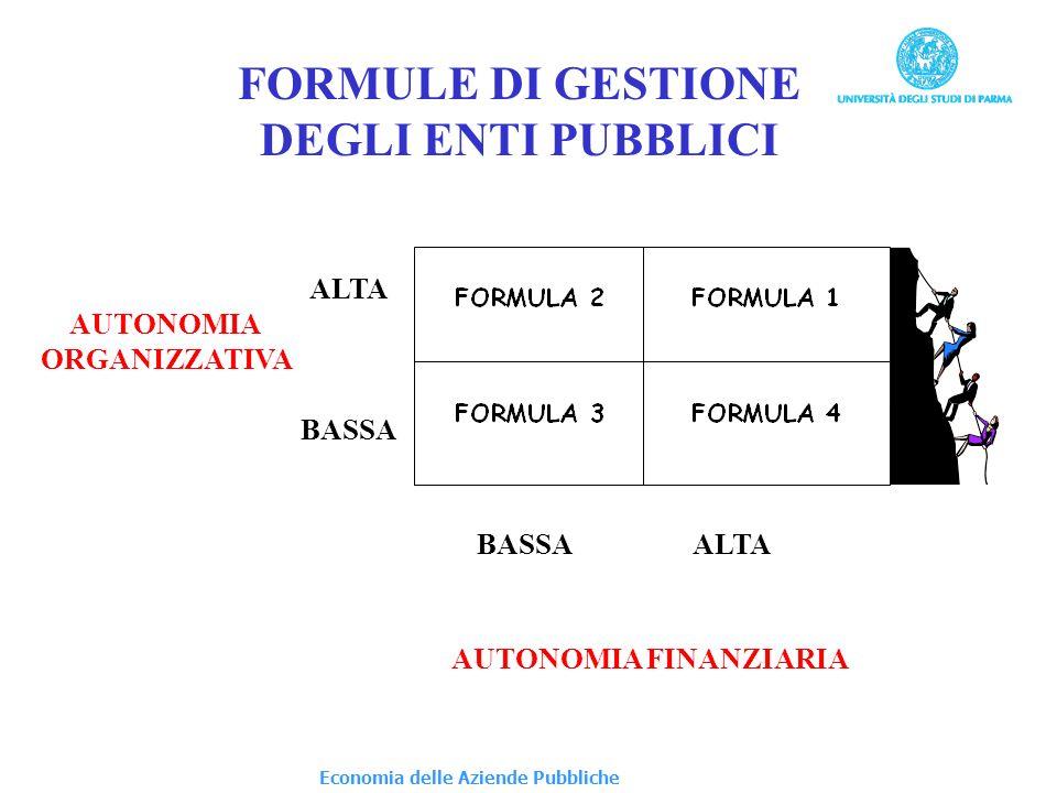 FORMULE DI GESTIONE DEGLI ENTI PUBBLICI AUTONOMIA FINANZIARIA