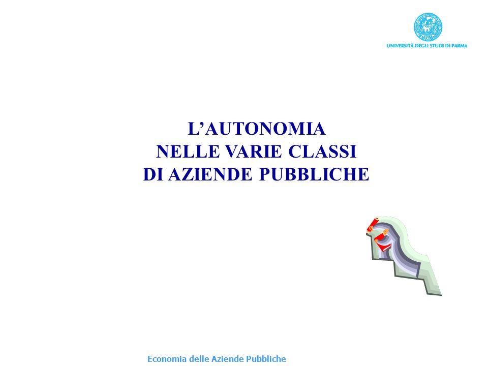 L'AUTONOMIA NELLE VARIE CLASSI DI AZIENDE PUBBLICHE