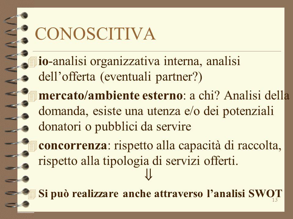 CONOSCITIVA io-analisi organizzativa interna, analisi dell'offerta (eventuali partner )