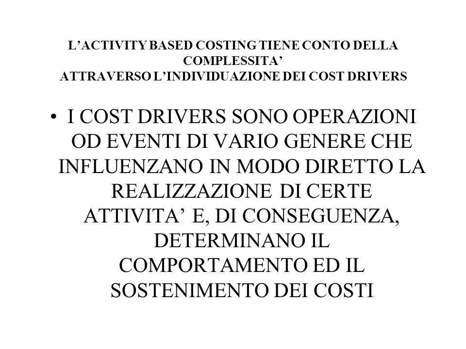 L'ACTIVITY BASED COSTING TIENE CONTO DELLA COMPLESSITA' ATTRAVERSO L'INDIVIDUAZIONE DEI COST DRIVERS
