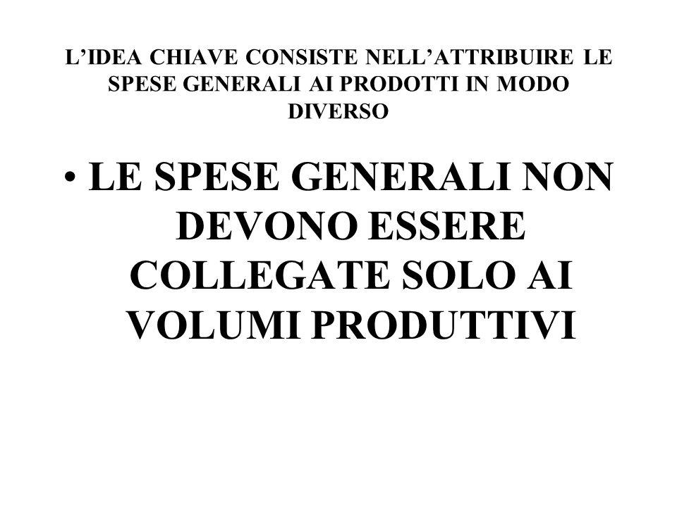 L'IDEA CHIAVE CONSISTE NELL'ATTRIBUIRE LE SPESE GENERALI AI PRODOTTI IN MODO DIVERSO