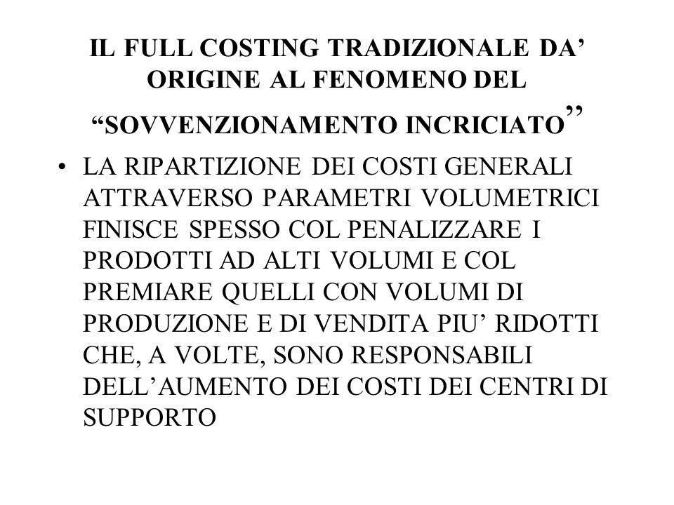 IL FULL COSTING TRADIZIONALE DA' ORIGINE AL FENOMENO DEL SOVVENZIONAMENTO INCRICIATO