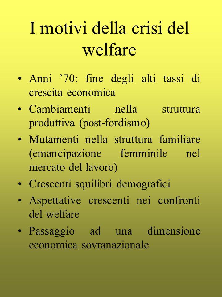 I motivi della crisi del welfare