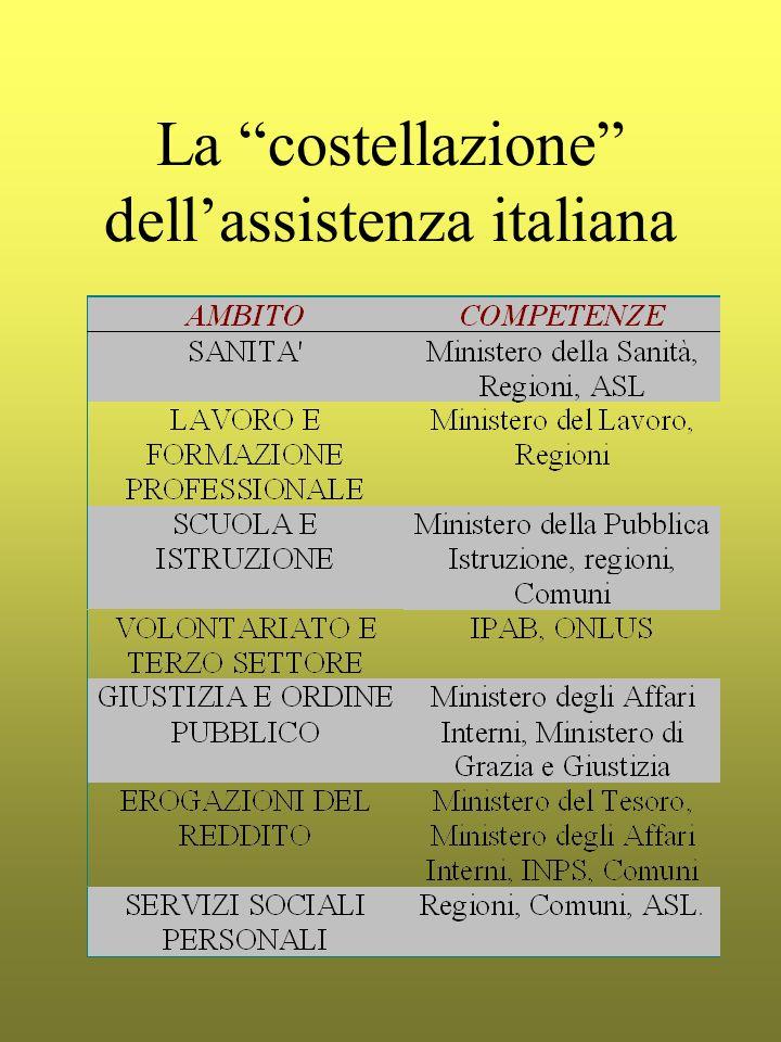 La costellazione dell'assistenza italiana