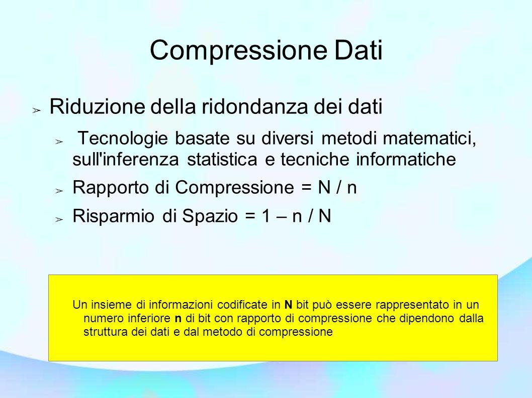 Compressione Dati Riduzione della ridondanza dei dati