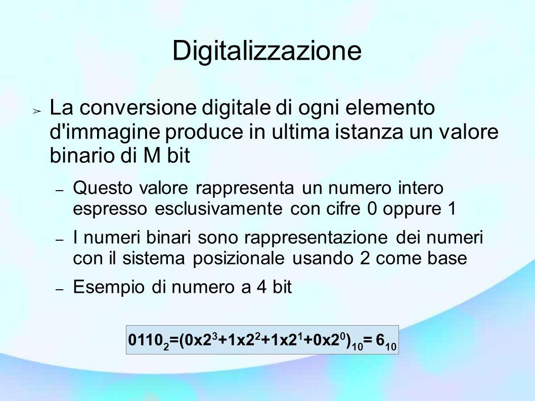 Digitalizzazione La conversione digitale di ogni elemento d immagine produce in ultima istanza un valore binario di M bit.