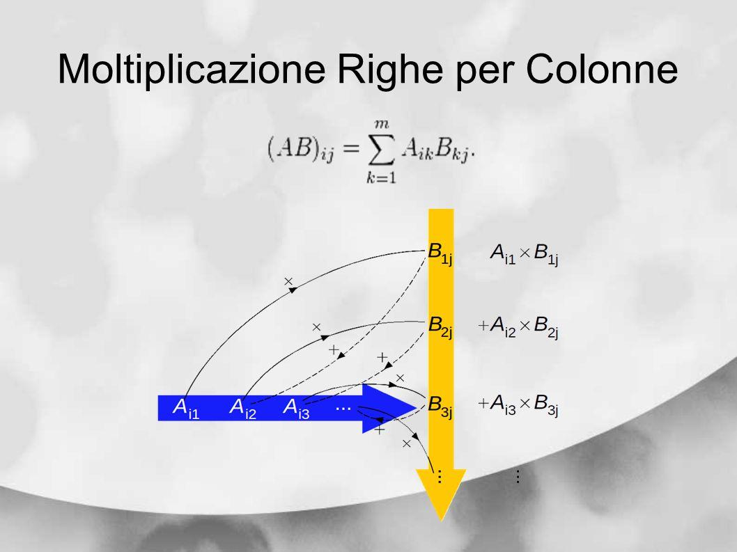 Moltiplicazione Righe per Colonne