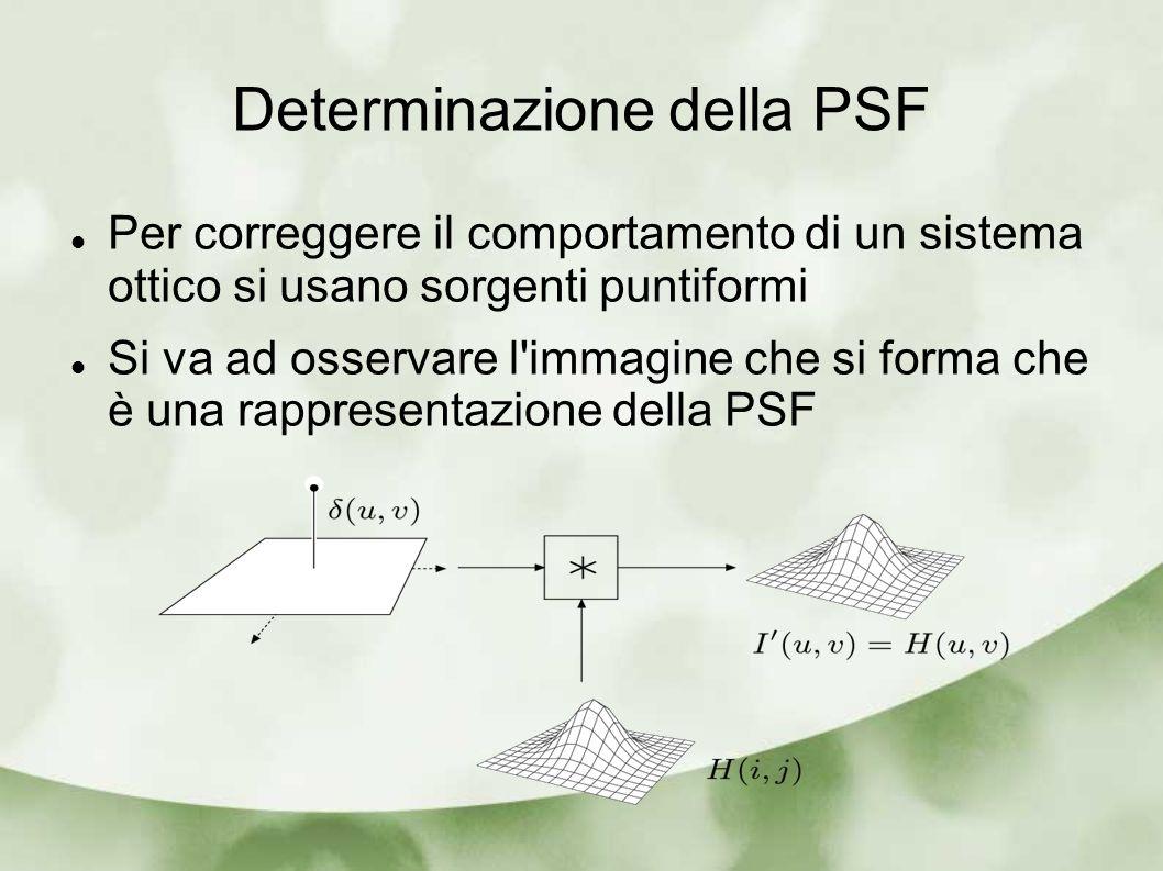 Determinazione della PSF