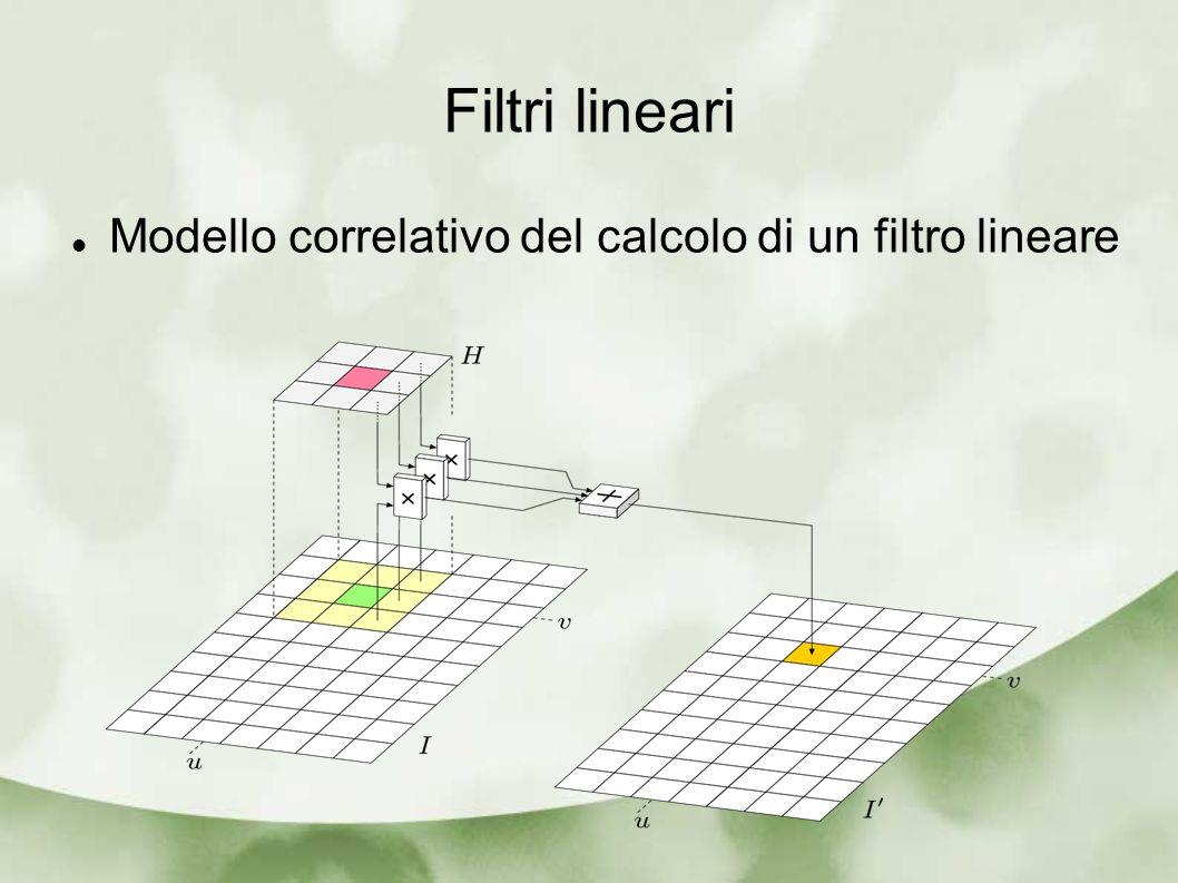 Filtri lineari Modello correlativo del calcolo di un filtro lineare