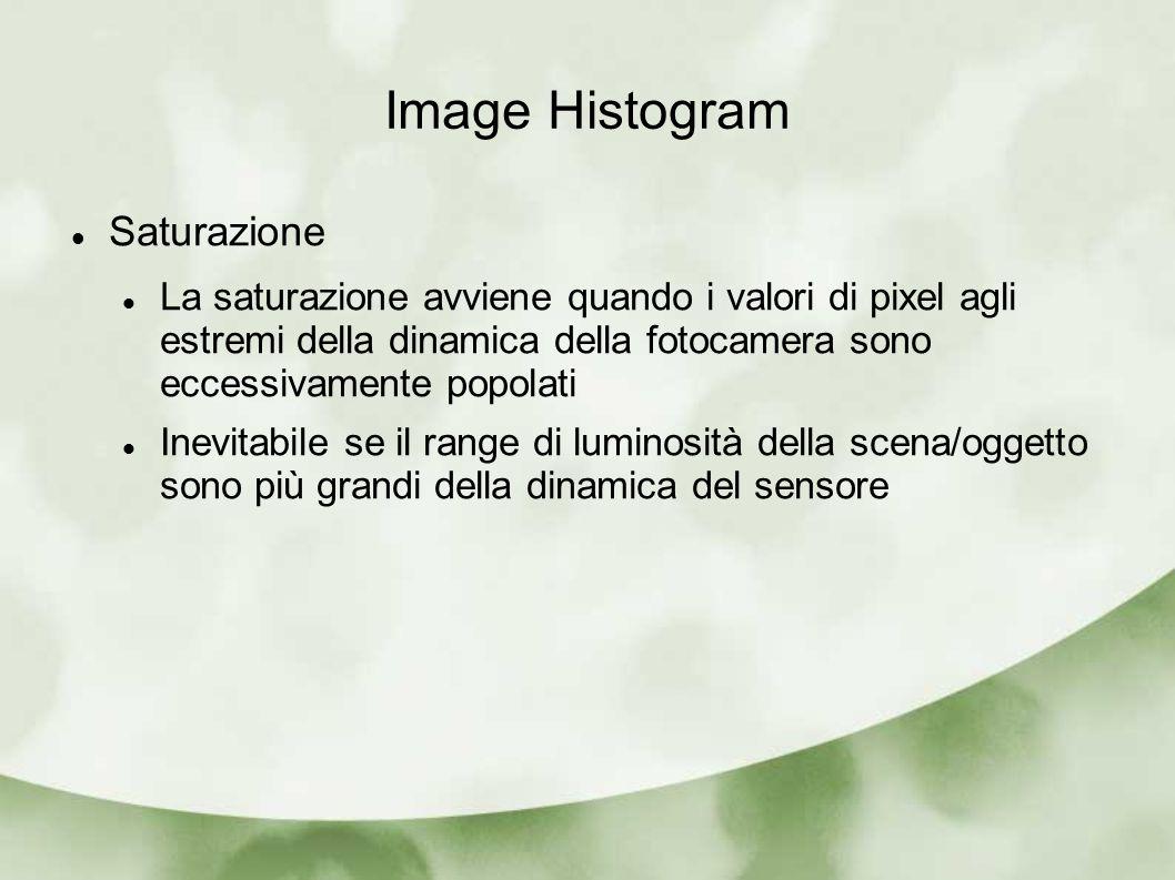 Image Histogram Saturazione