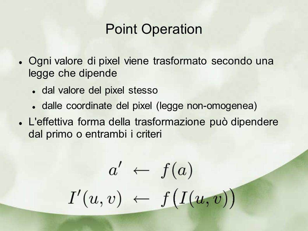 Point Operation Ogni valore di pixel viene trasformato secondo una legge che dipende. dal valore del pixel stesso.