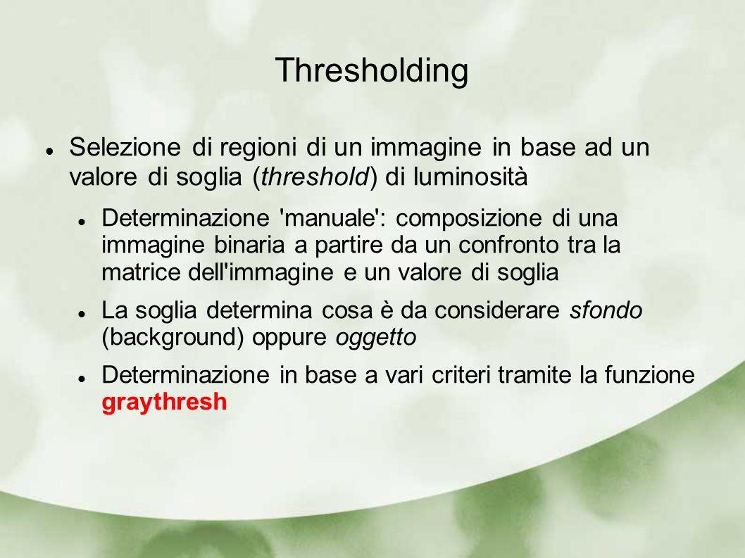 Thresholding Selezione di regioni di un immagine in base ad un valore di soglia (threshold) di luminosità.