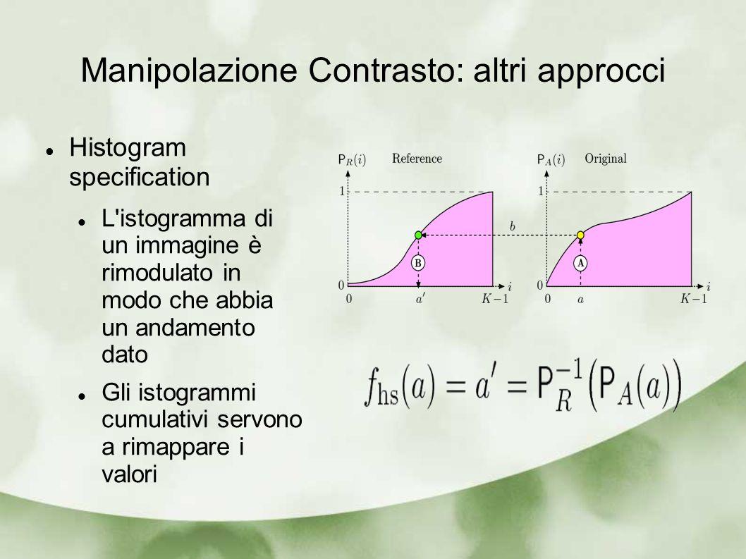 Manipolazione Contrasto: altri approcci