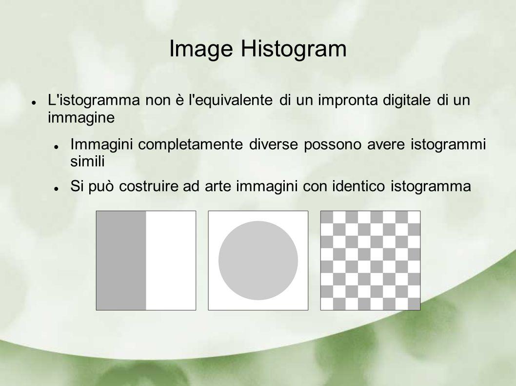 Image Histogram L istogramma non è l equivalente di un impronta digitale di un immagine.