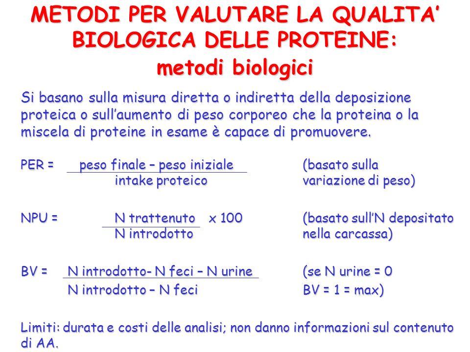 METODI PER VALUTARE LA QUALITA' BIOLOGICA DELLE PROTEINE: metodi biologici