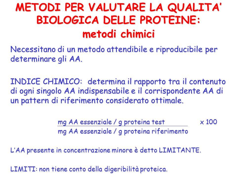 METODI PER VALUTARE LA QUALITA' BIOLOGICA DELLE PROTEINE: metodi chimici