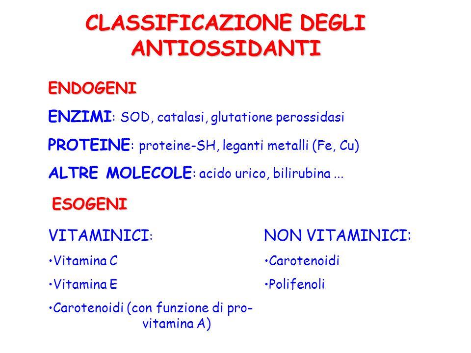 CLASSIFICAZIONE DEGLI ANTIOSSIDANTI