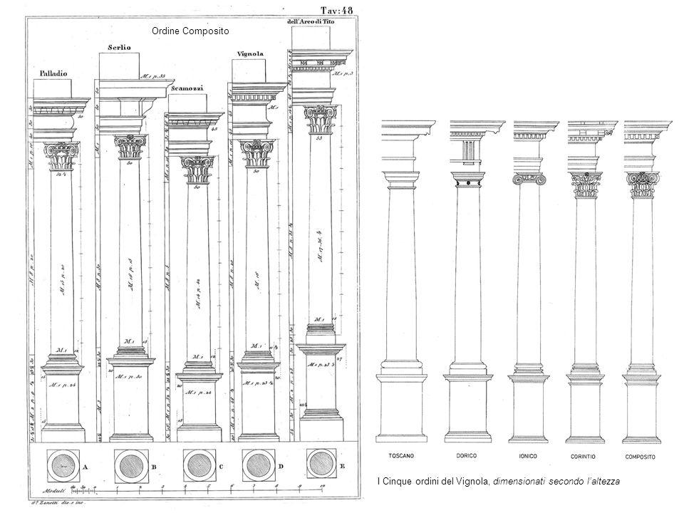 Ordine Composito Da. J. Barozzi da Vignola, Gli ordini d'architettura civile… incisi nuovamente con ogni diligenza da Giuseppe Zanetti,