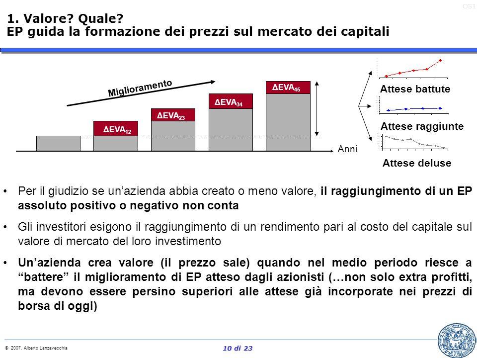 EP guida la formazione dei prezzi sul mercato dei capitali