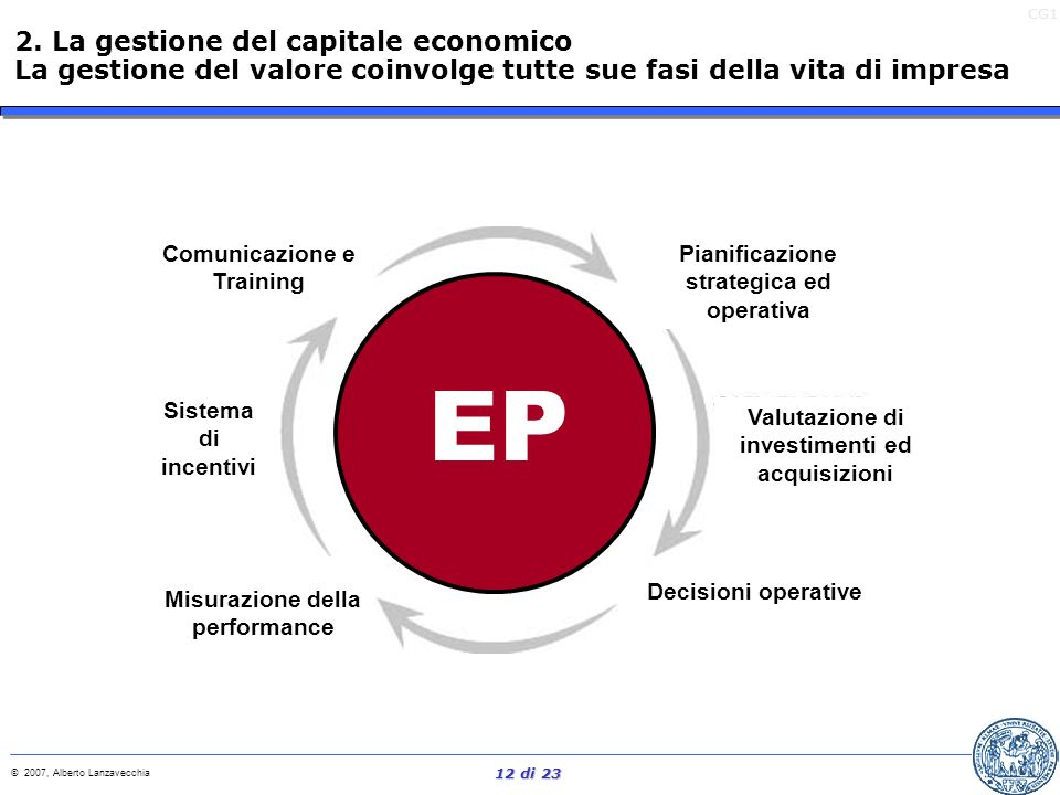 EP 2. La gestione del capitale economico