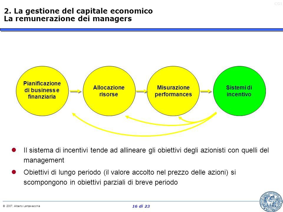 Misurazione performances di business e finanziaria