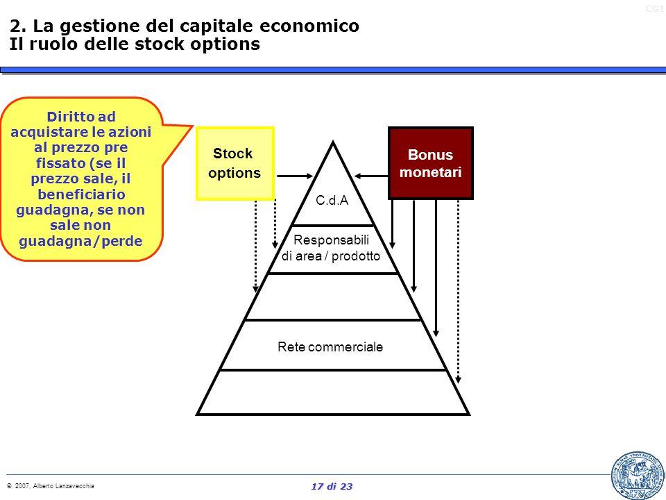 2. La gestione del capitale economico Il ruolo delle stock options