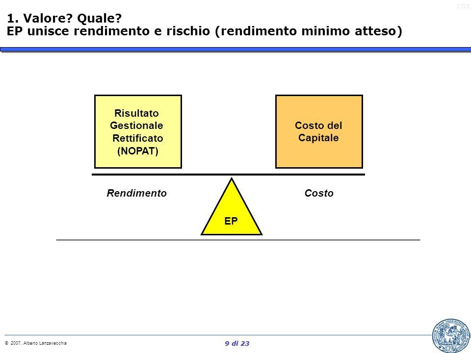 EP unisce rendimento e rischio (rendimento minimo atteso)