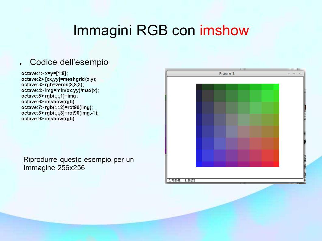 Immagini RGB con imshow