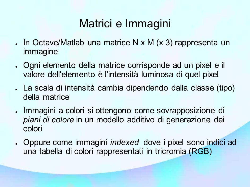Matrici e Immagini In Octave/Matlab una matrice N x M (x 3) rappresenta un immagine.