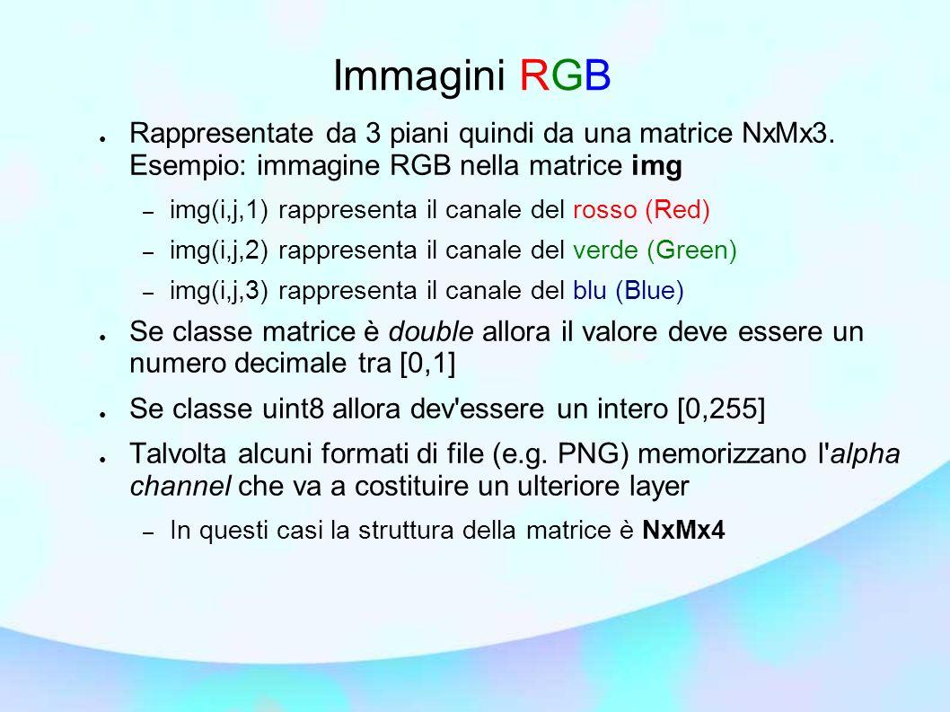 Immagini RGB Rappresentate da 3 piani quindi da una matrice NxMx3. Esempio: immagine RGB nella matrice img.